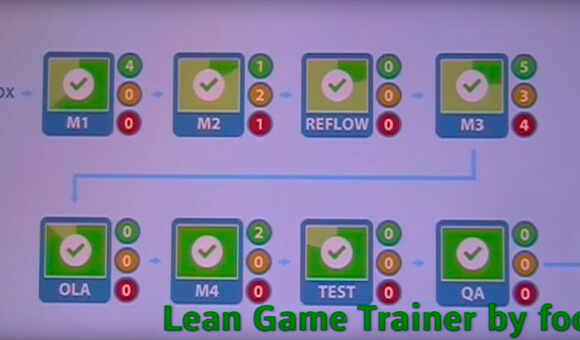 Lean Game Trainer